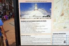 Beskrivning av stupans olika delar, Boudhanath stupa, Katmandu.