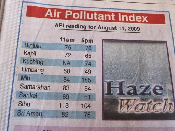 Lokala tidningar redovisar kvalitén på luften i ett antal städer i staten Sarawak.